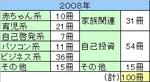 read_book_result.jpg